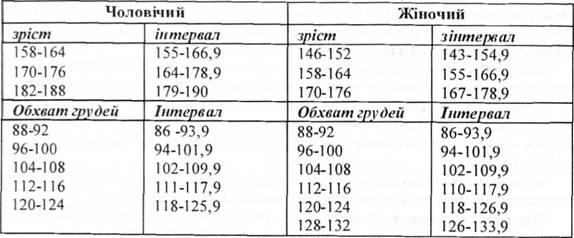 Розміри чоловічого і жіночого спецодягу cc44ec3f065f5
