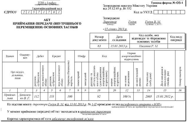 Типова форма 03-1 бюджет бланк
