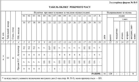 бланк табеля обліку робочого часу 2015 бюджетна установа - фото 7