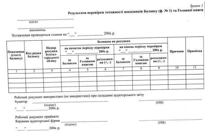 бланк головної книги для бюджетних установ - фото 10