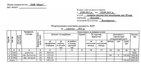 Обліковий лист тракториста-машиніста ф псг-3 бланк