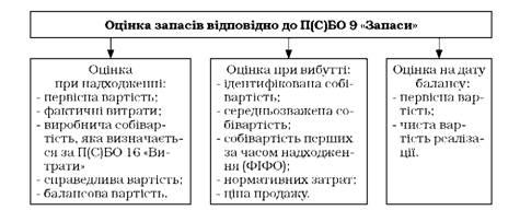 Оцінки картинки знаменитые клады россии