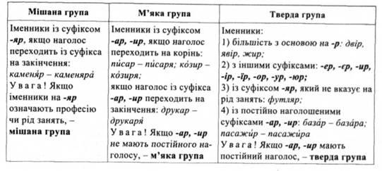 На ряду/ на ряді - Форум СЛОВНИКa ua