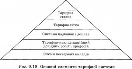 І категорій робітників за одиницю