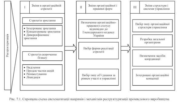 Реструктуризация курсовая заключение dominoplatje Реструктуризация курсовая заключение