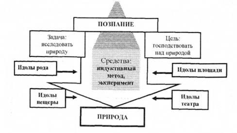 Философия нового и новейшего времени доклад 8931