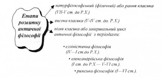 философия по философии: