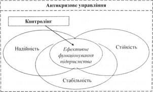 Картинки по запросу Сутність функції контролювання в сучасних теоріях менеджменту