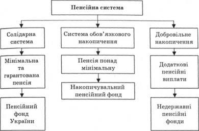 противотуманная Запчасти трирівнева система пенсійного забезпечення индекс Архангельска Почтовые