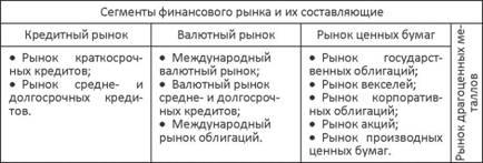 финансовый рынок и институт шпаргалки