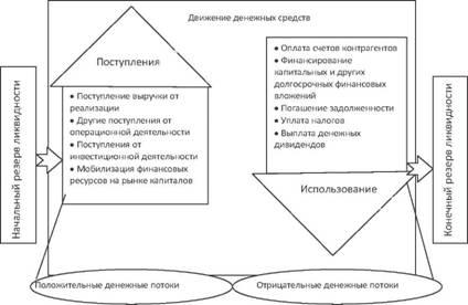 gdz-po-russkomu-yaziku-9-klass-ladizhenskaya-trostentsova-skachat