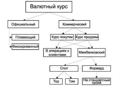 Как рассчитывается курс валют форекс на forexpf.ru - торговля на forex.курсы валют