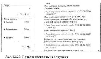 Перелік посилань на документ