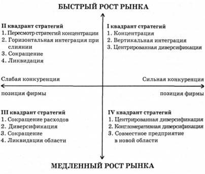 А. Томпсон и А, Стрикланд (в