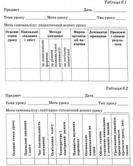 уроку (планування);