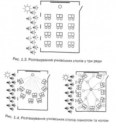 Розташування учнівських столів у три ряди