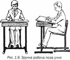 Зручна робоча поза учня
