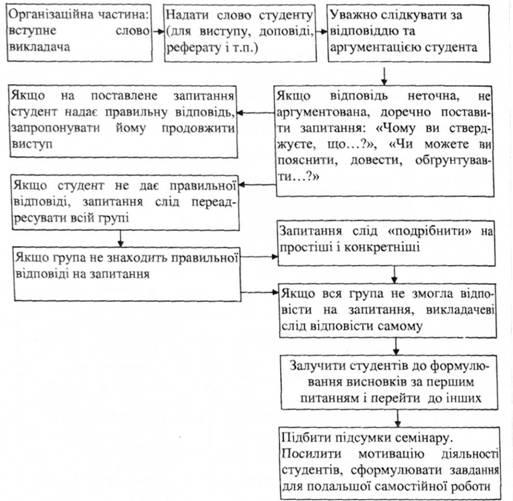 Банк русский стандарт онлайн заявка на кредит