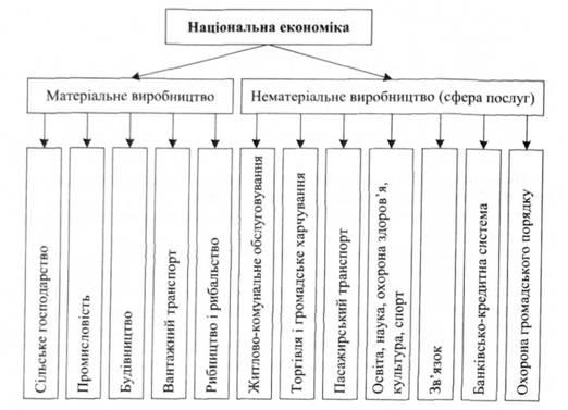 особое підприємництво як соціально економічна категорія выбрать термобелье среди