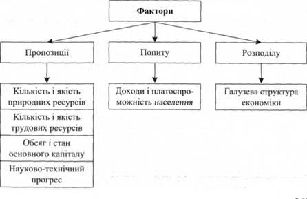 Схема 16.1.
