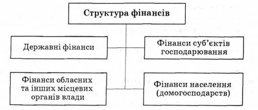 Sistema binario di trading