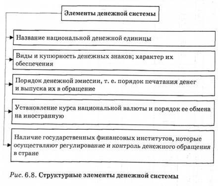 система российского права и ее