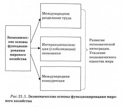 разделение изображения: