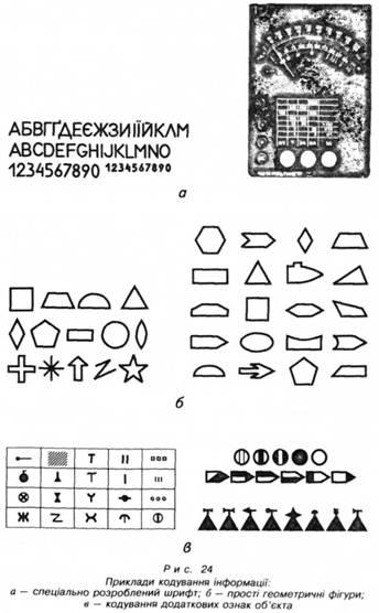 Приклади кодування інформації