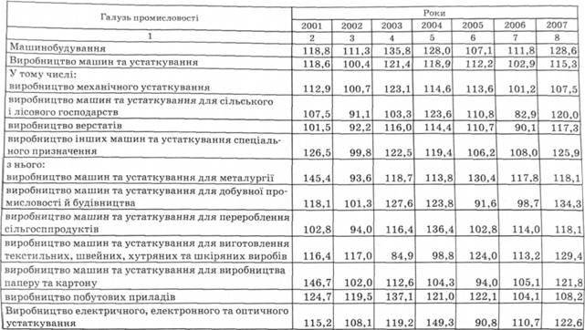 ...производить продукцию для внешнего рынка и усилить роль промышленности Украины во внешнеэкономических связях.