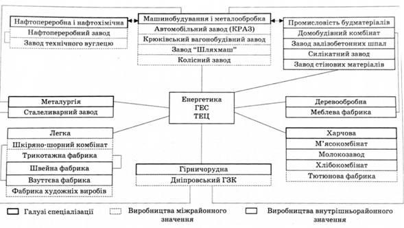 Методологічні та методичні питання комплексного аналізу ...
