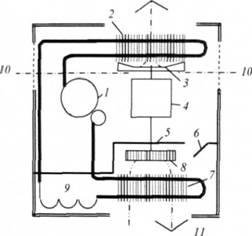 Схема местного кондиционера шкафного типа: