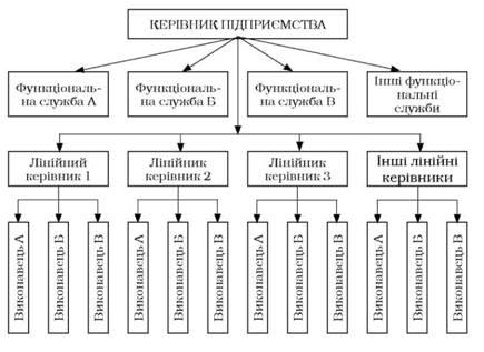 Кремлевская диета на 7 и 10 дней для простых людей