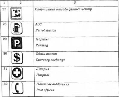 Більшість з наведених умовних знаків